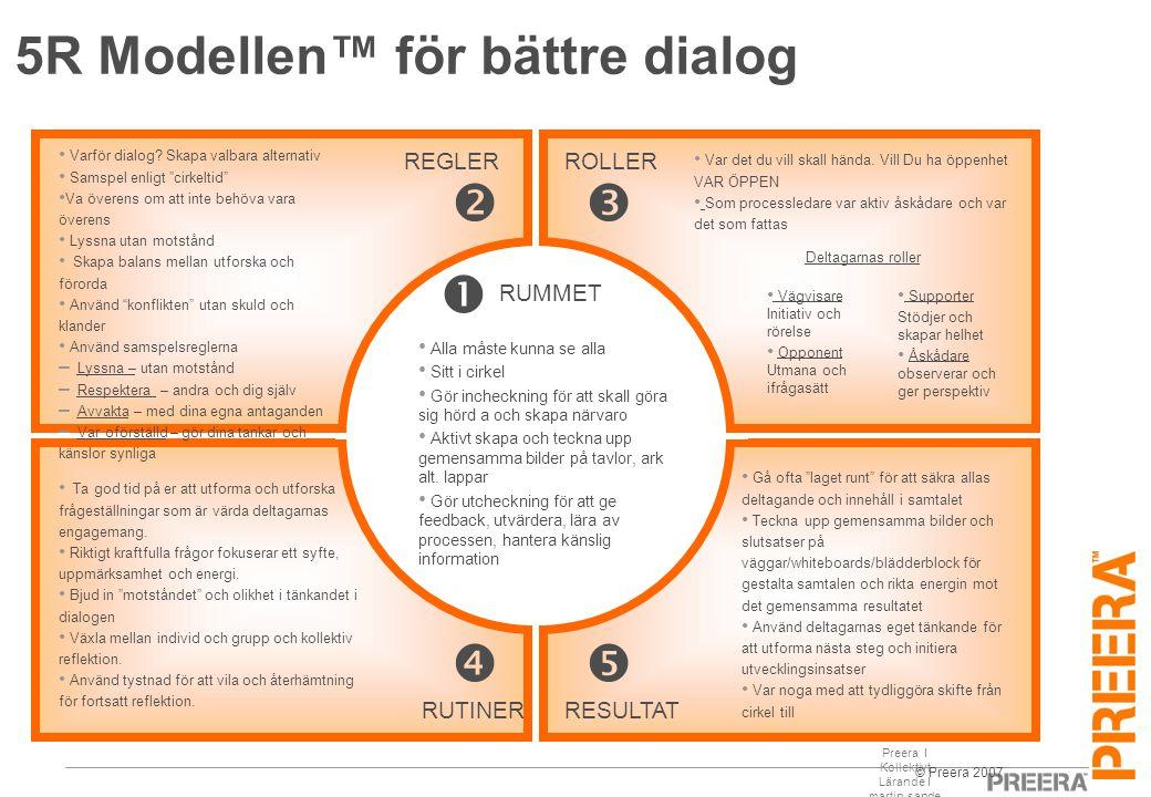 5R Modellen™ för bättre dialog