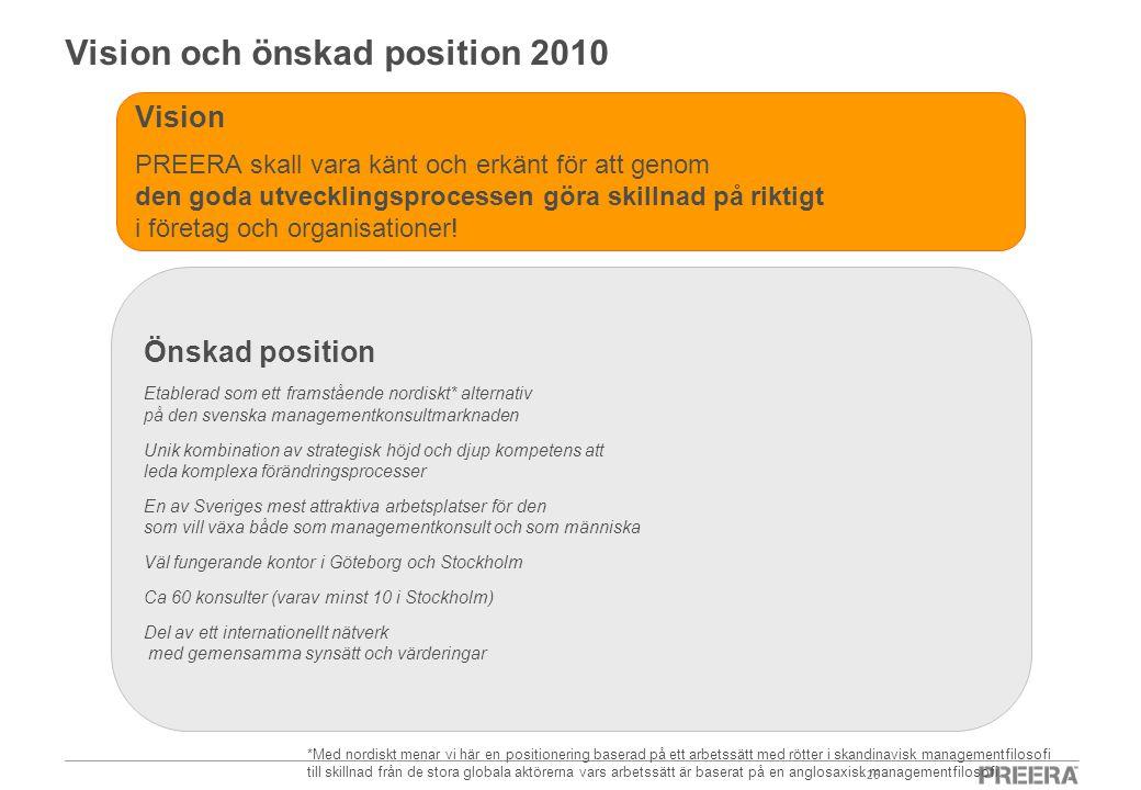 Vision och önskad position 2010
