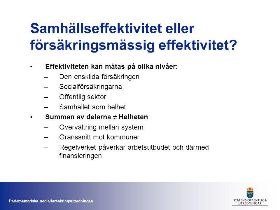 Samhällseffektivitet eller försäkringsmässig effektivitet