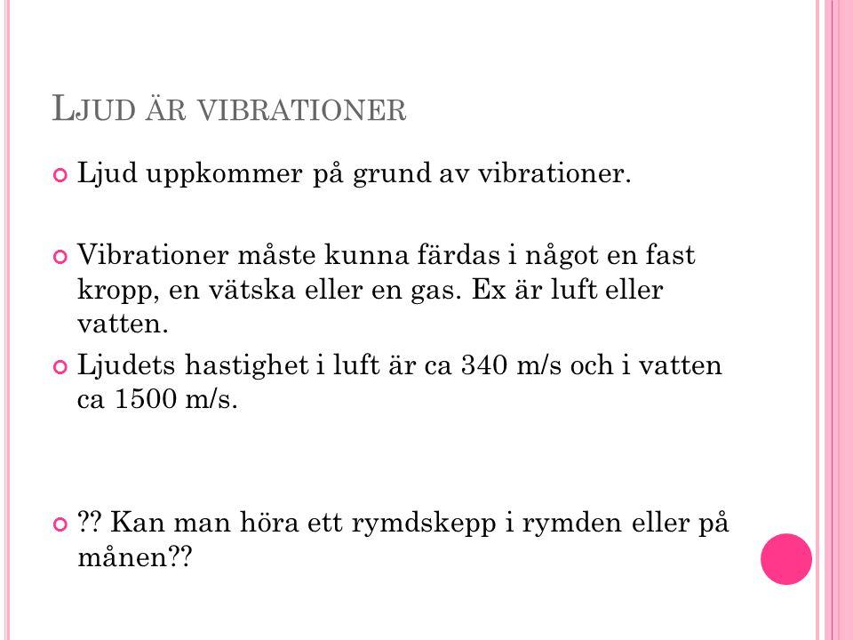 Ljud är vibrationer Ljud uppkommer på grund av vibrationer.