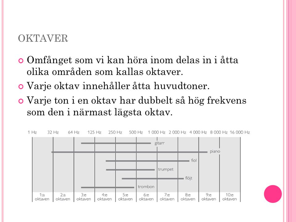 oktaver Omfånget som vi kan höra inom delas in i åtta olika områden som kallas oktaver. Varje oktav innehåller åtta huvudtoner.