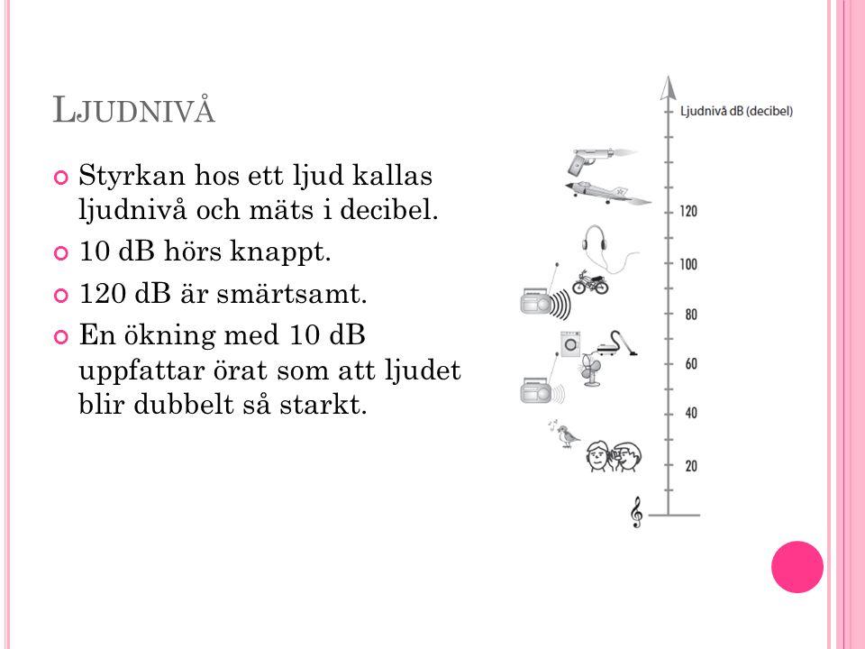 Ljudnivå Styrkan hos ett ljud kallas ljudnivå och mäts i decibel.