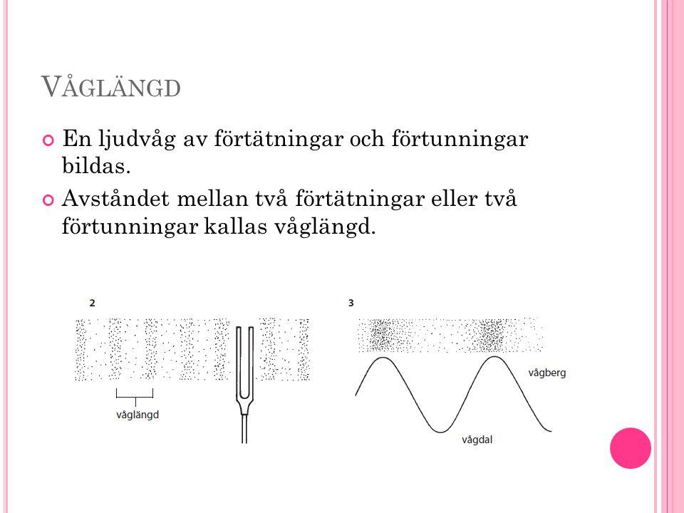 Våglängd En ljudvåg av förtätningar och förtunningar bildas.