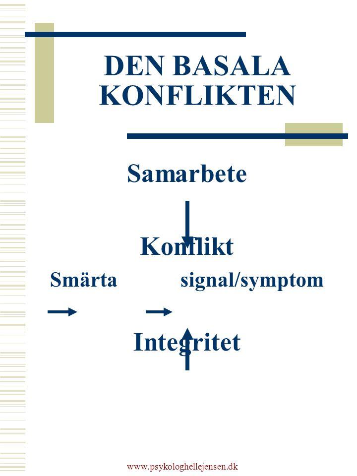 Smärta signal/symptom