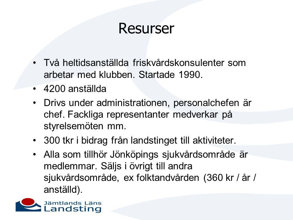 Resurser Två heltidsanställda friskvårdskonsulenter som arbetar med klubben. Startade 1990. 4200 anställda.