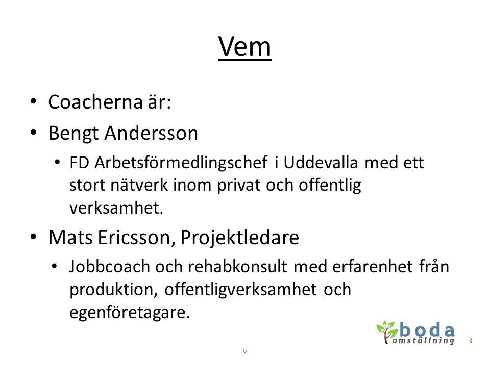 Vem Coacherna är: Bengt Andersson Mats Ericsson, Projektledare