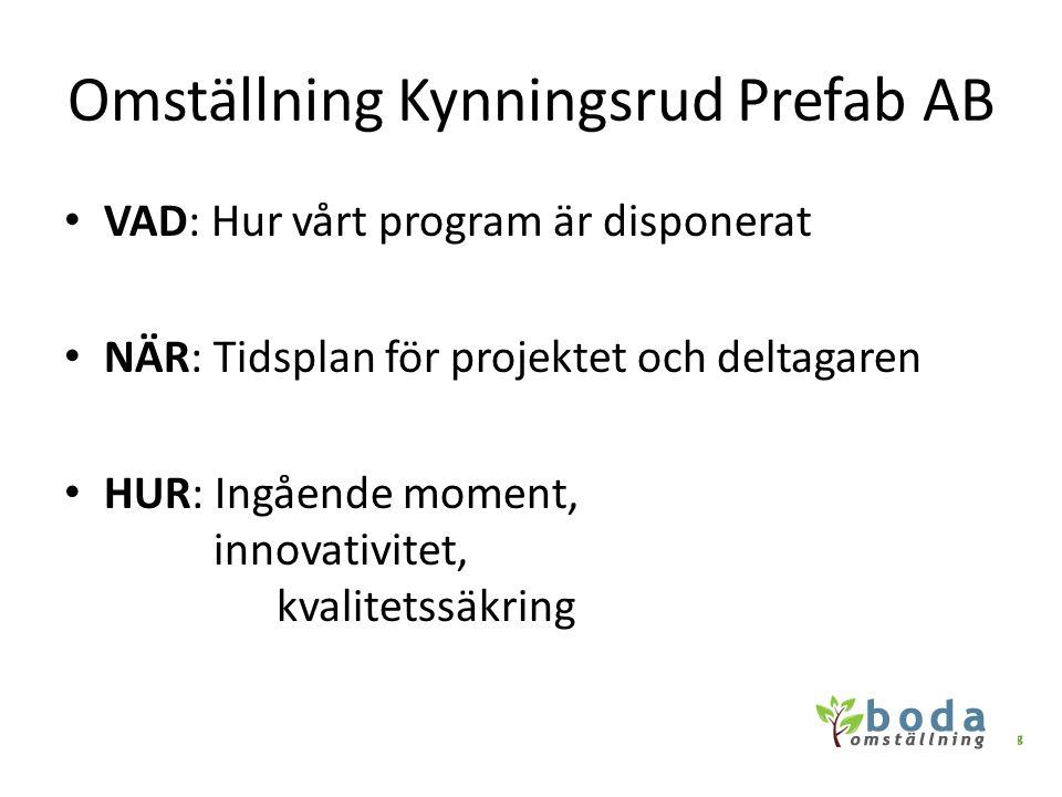 Omställning Kynningsrud Prefab AB