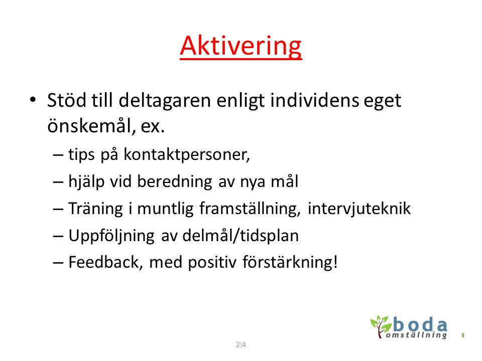 Aktivering Stöd till deltagaren enligt individens eget önskemål, ex.