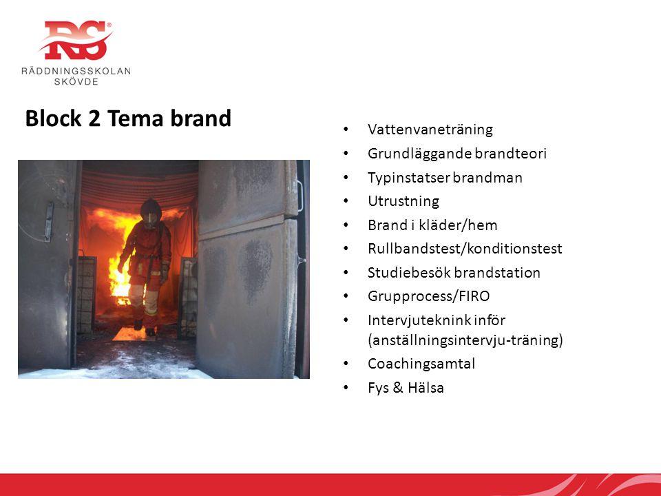 Block 2 Tema brand Vattenvaneträning Grundläggande brandteori