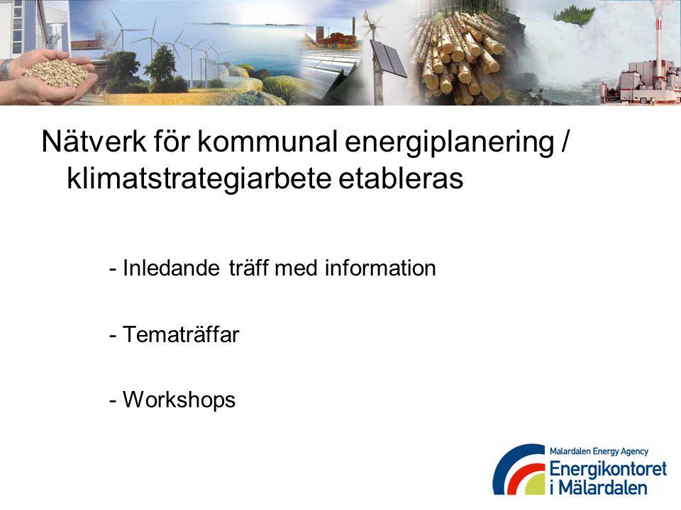 Nätverk för kommunal energiplanering / klimatstrategiarbete etableras