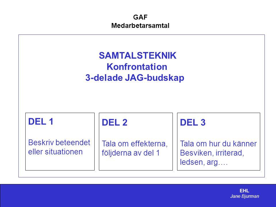 SAMTALSTEKNIK Konfrontation DEL 1 DEL 2 DEL 3 3-delade JAG-budskap