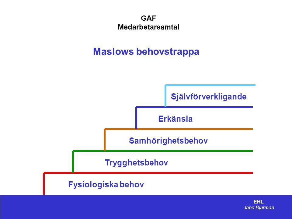 Maslows behovstrappa Självförverkligande Erkänsla Samhörighetsbehov