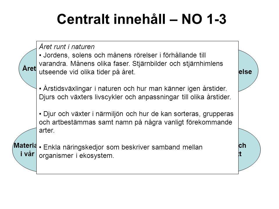 Centralt innehåll – NO 1-3