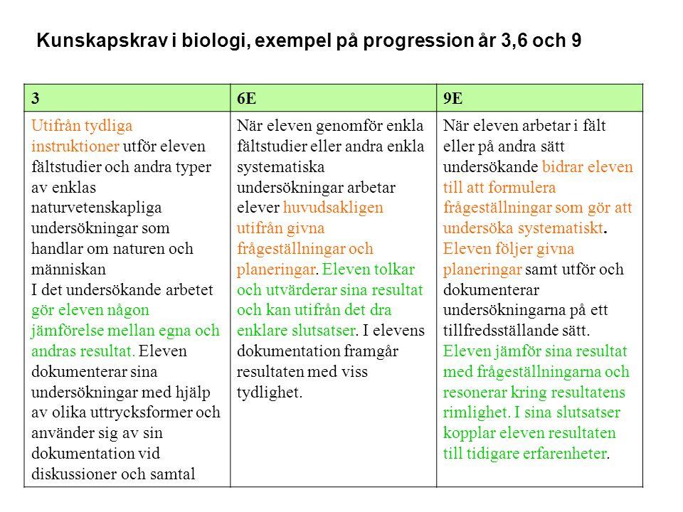 Kunskapskrav i biologi, exempel på progression år 3,6 och 9