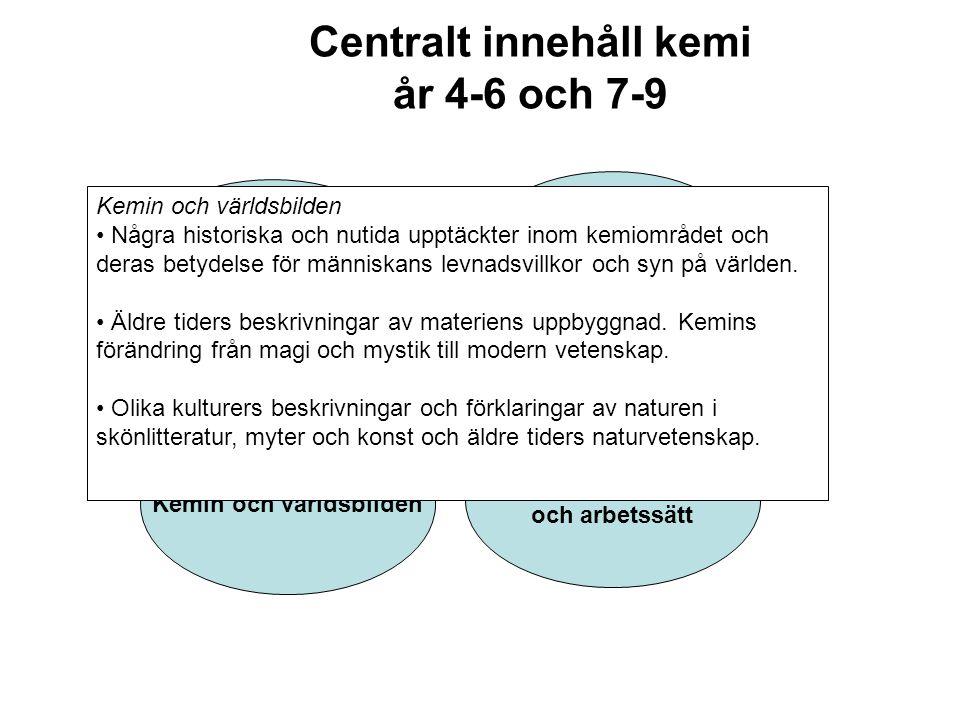 Centralt innehåll kemi år 4-6 och 7-9