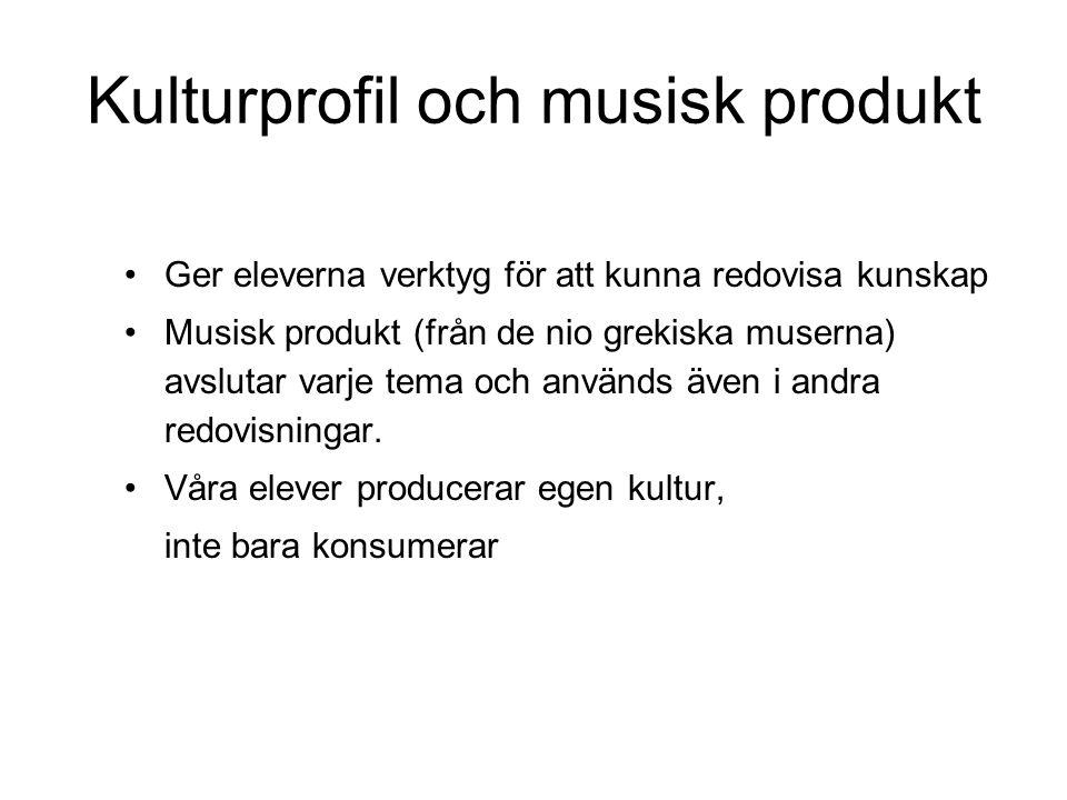 Kulturprofil och musisk produkt