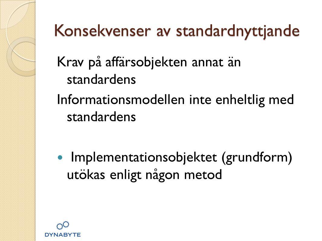 Konsekvenser av standardnyttjande