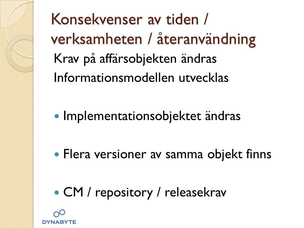 Konsekvenser av tiden / verksamheten / återanvändning