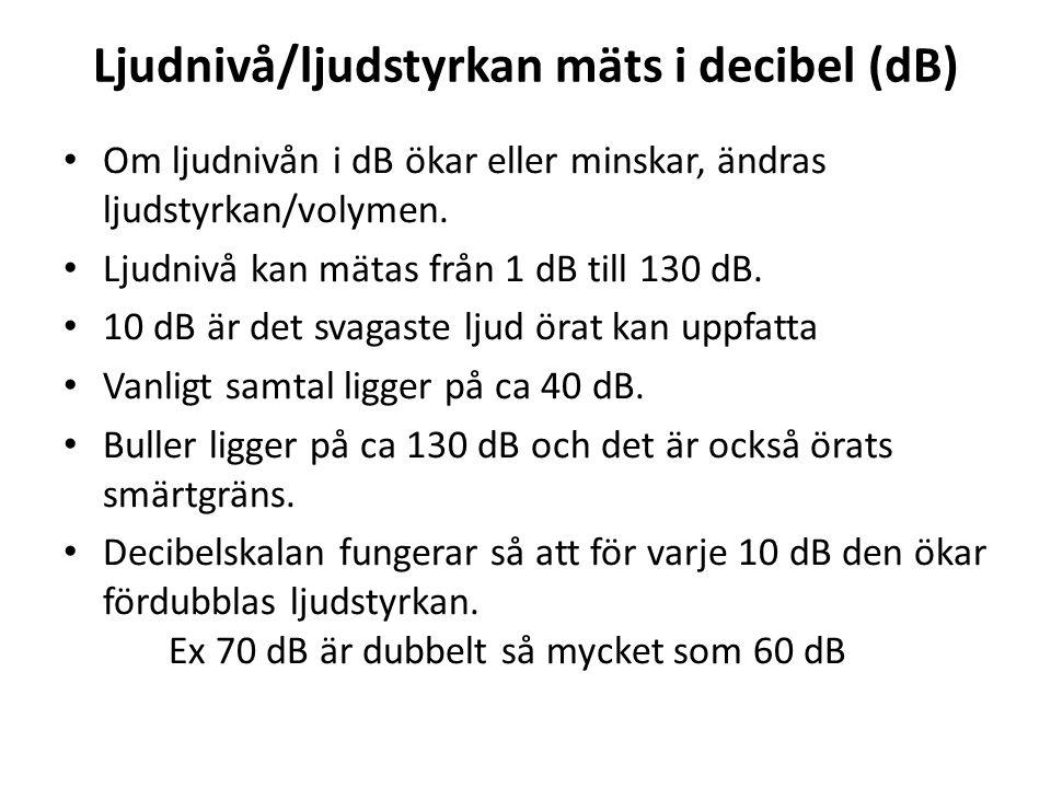 Ljudnivå/ljudstyrkan mäts i decibel (dB)
