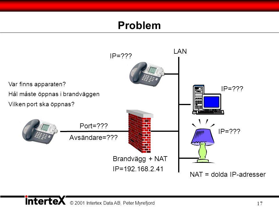 NAT = dolda IP-adresser