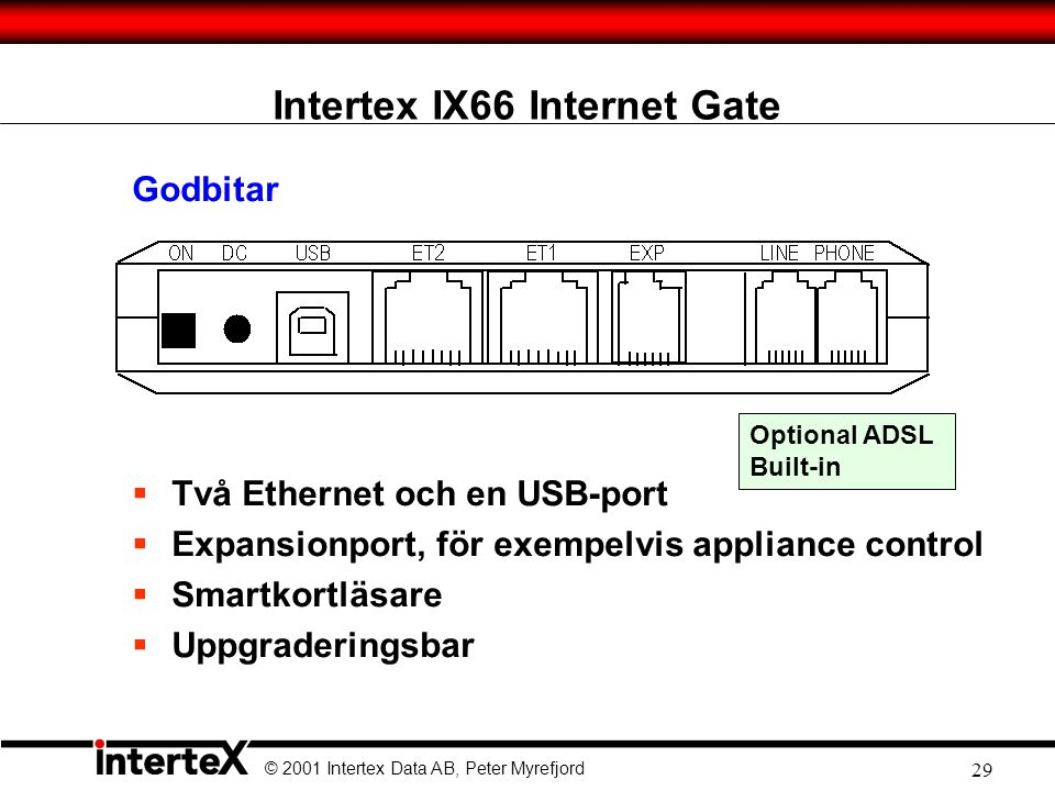 Intertex IX66 Internet Gate