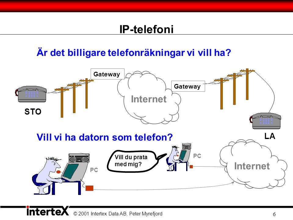 IP-telefoni Är det billigare telefonräkningar vi vill ha