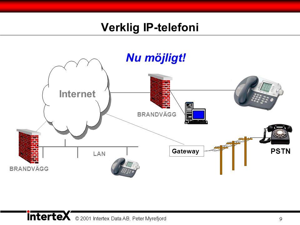 Verklig IP-telefoni Nu möjligt!
