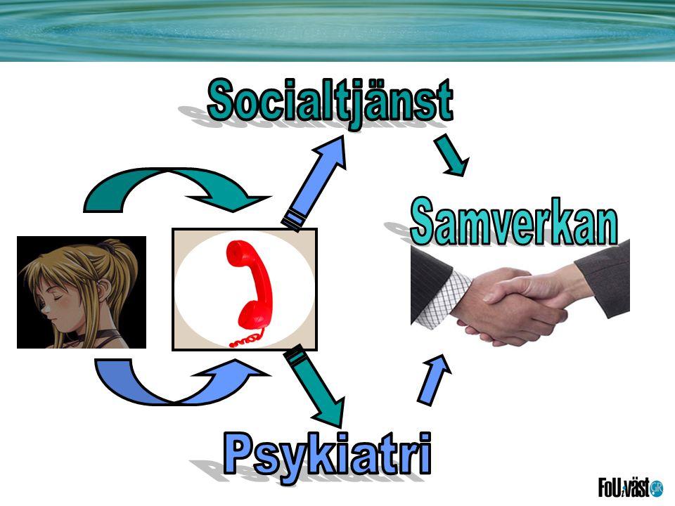 Socialtjänst Samverkan Psykiatri