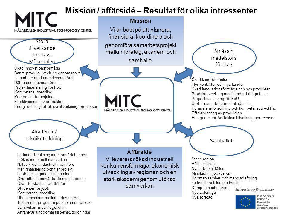 Mission / affärsidé – Resultat för olika intressenter