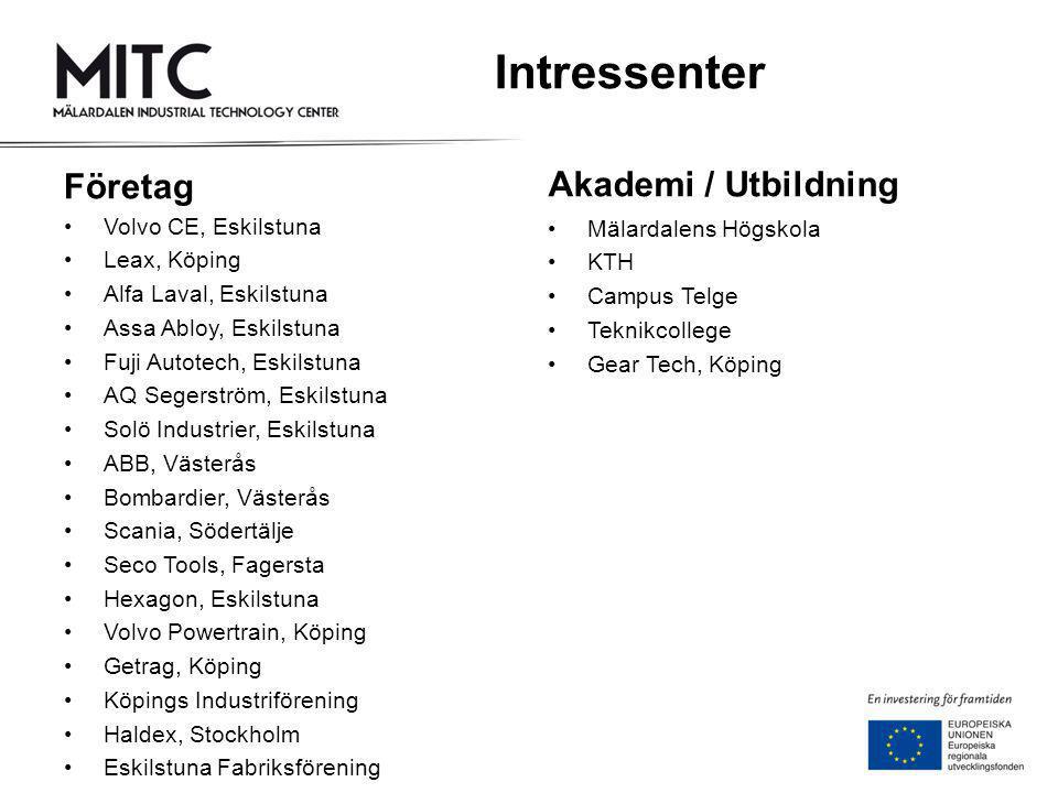 Intressenter Företag Akademi / Utbildning Volvo CE, Eskilstuna