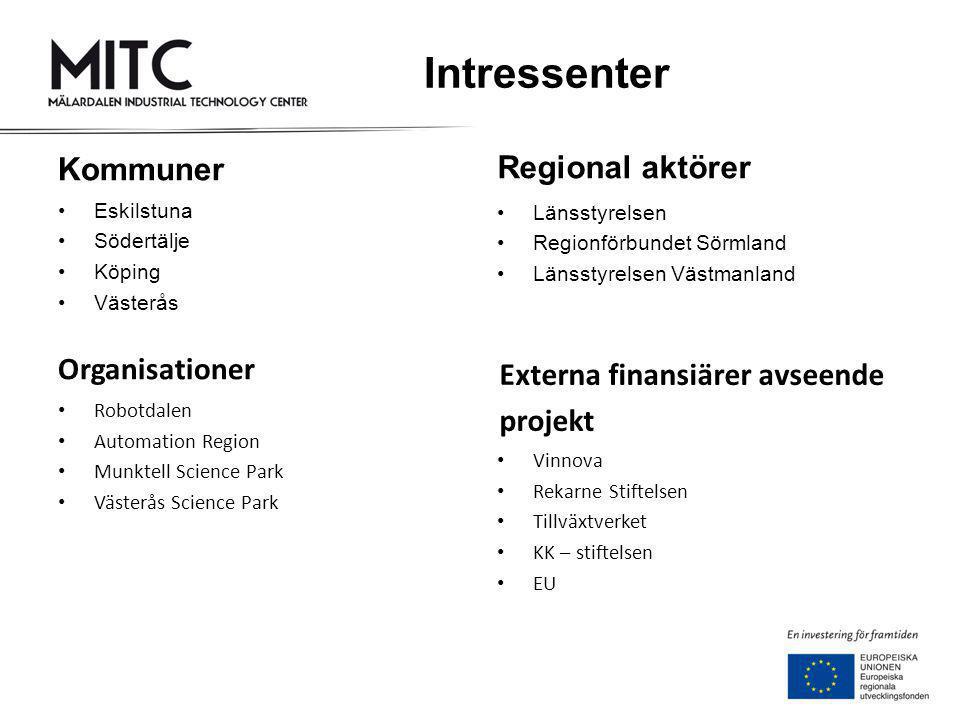 Intressenter Kommuner Regional aktörer Organisationer