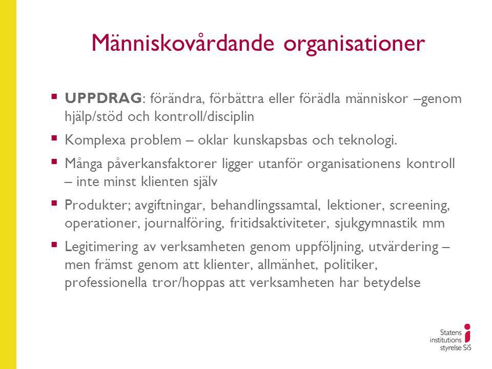Människovårdande organisationer