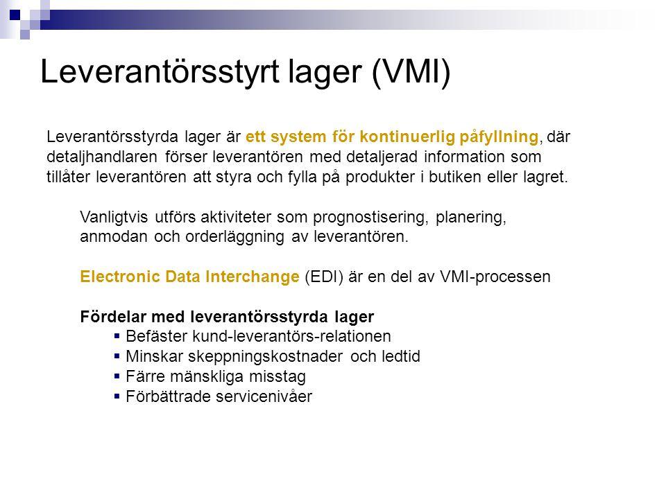 Leverantörsstyrt lager (VMI)