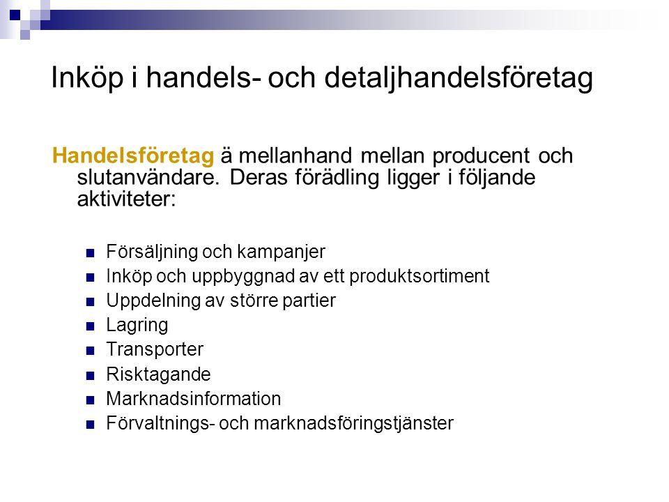 Inköp i handels- och detaljhandelsföretag