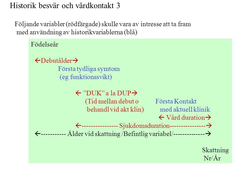 Historik besvär och vårdkontakt 3