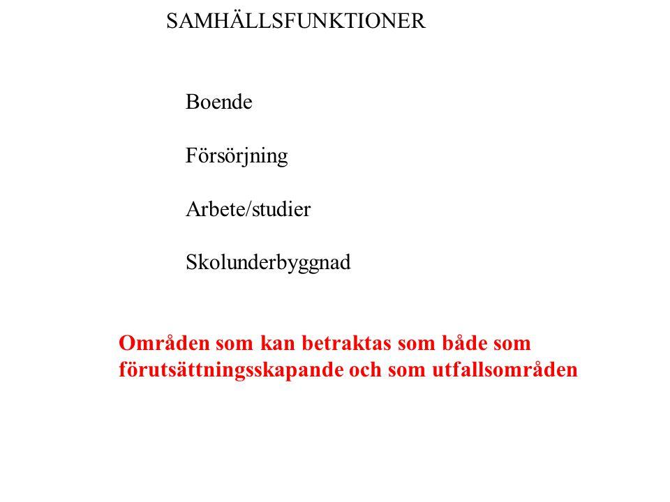 SAMHÄLLSFUNKTIONER Boende. Försörjning. Arbete/studier. Skolunderbyggnad.
