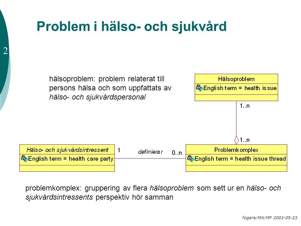 Problem i hälso- och sjukvård
