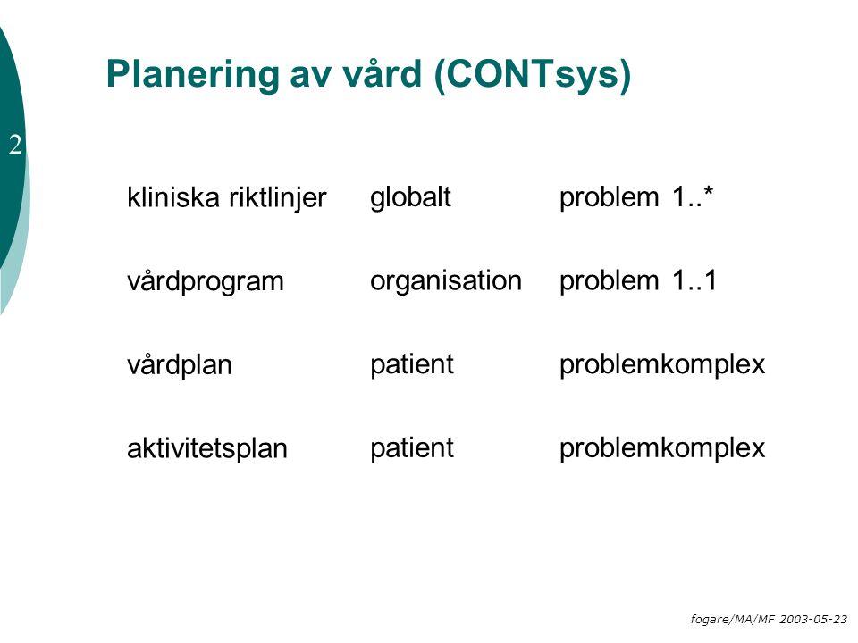 Planering av vård (CONTsys)