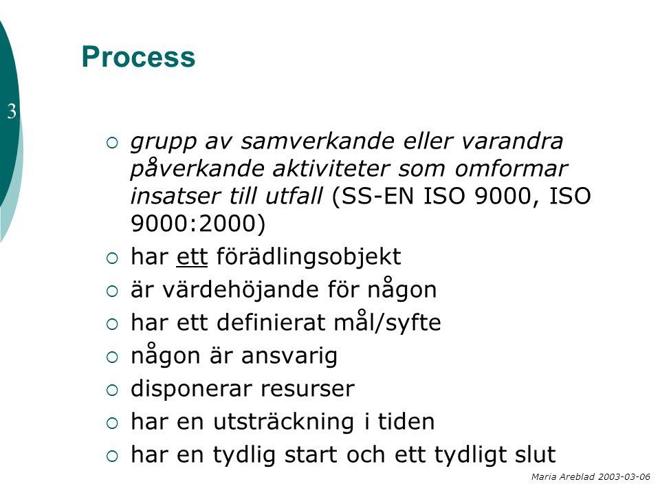Process 3. grupp av samverkande eller varandra påverkande aktiviteter som omformar insatser till utfall (SS-EN ISO 9000, ISO 9000:2000)