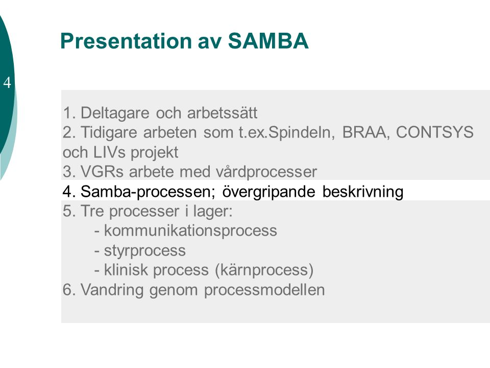 Presentation av SAMBA 4 1. Deltagare och arbetssätt