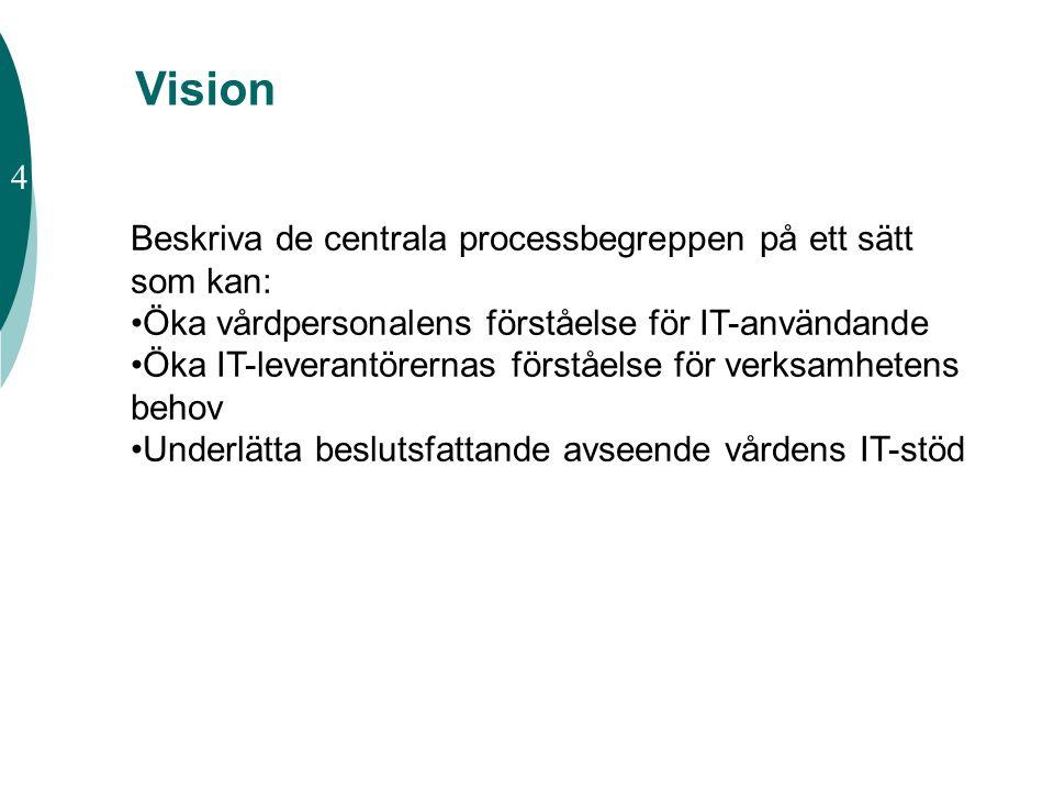 Vision 4 Beskriva de centrala processbegreppen på ett sätt som kan:
