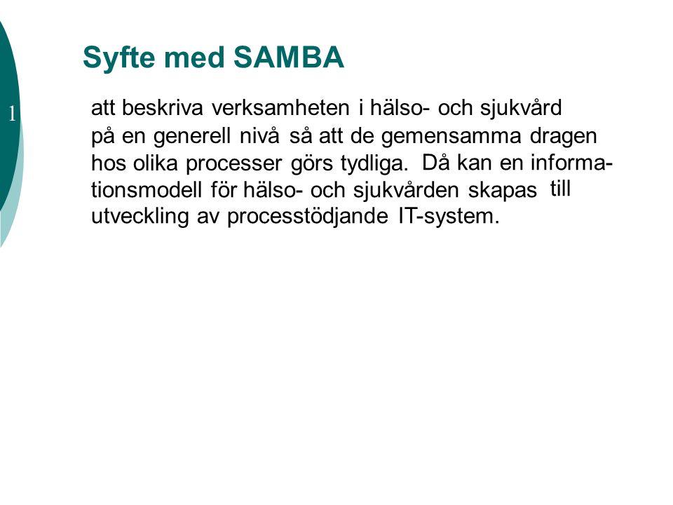 Syfte med SAMBA att beskriva verksamheten i hälso- och sjukvård 1
