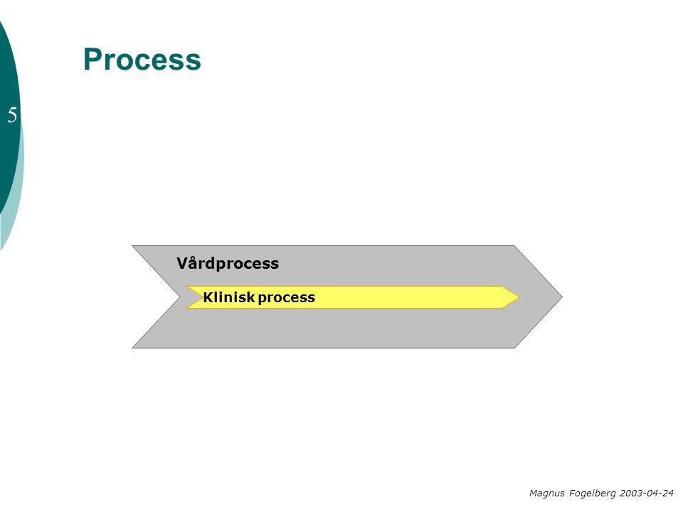Process 5 Vårdprocess Klinisk process Magnus Fogelberg 2003-04-24