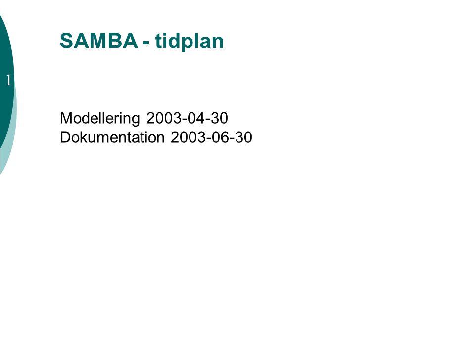 SAMBA - tidplan 1 Modellering 2003-04-30 Dokumentation 2003-06-30