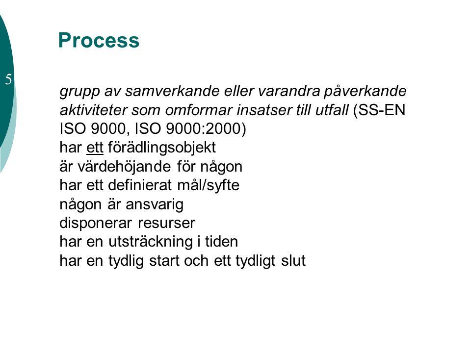 Process 5. grupp av samverkande eller varandra påverkande aktiviteter som omformar insatser till utfall (SS-EN ISO 9000, ISO 9000:2000)