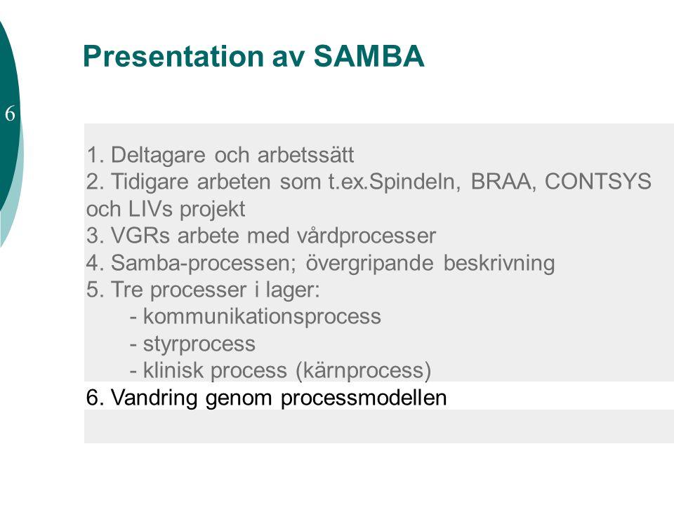 Presentation av SAMBA 6 1. Deltagare och arbetssätt