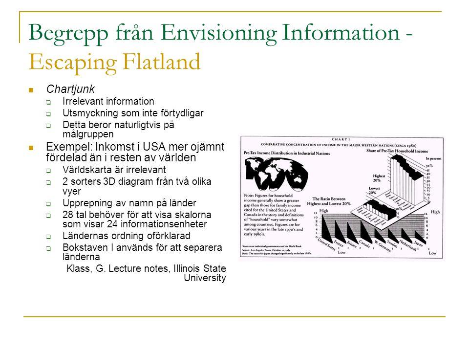 Begrepp från Envisioning Information - Escaping Flatland