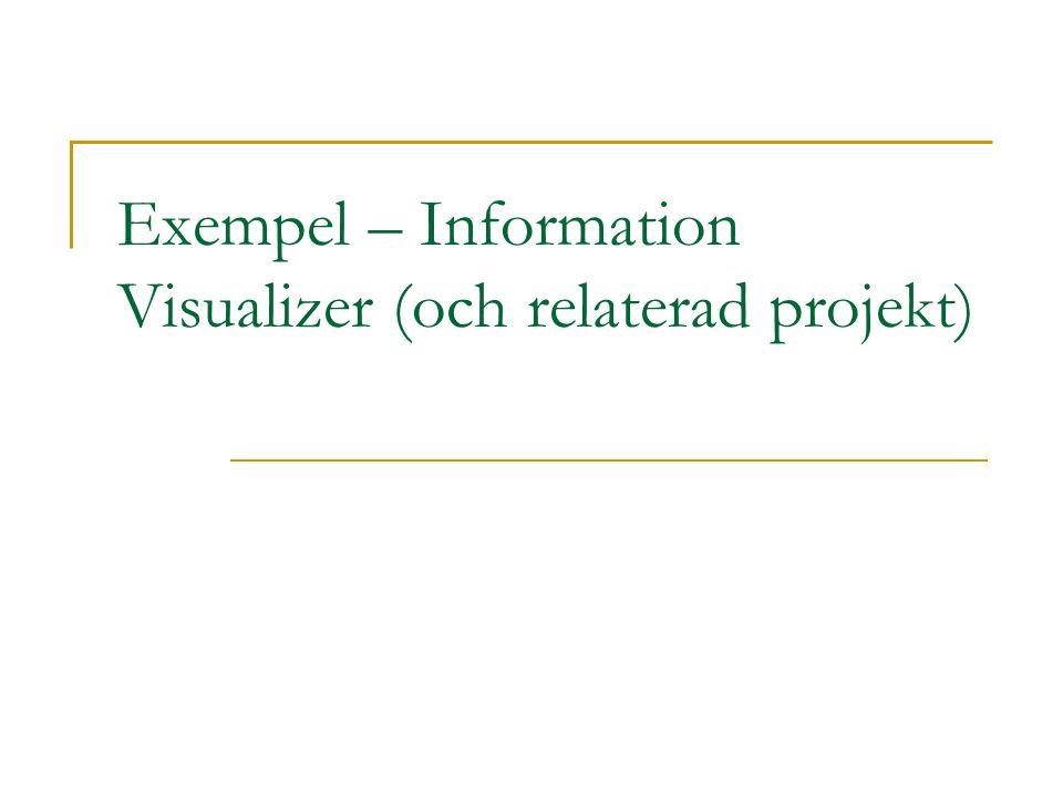 Exempel – Information Visualizer (och relaterad projekt)