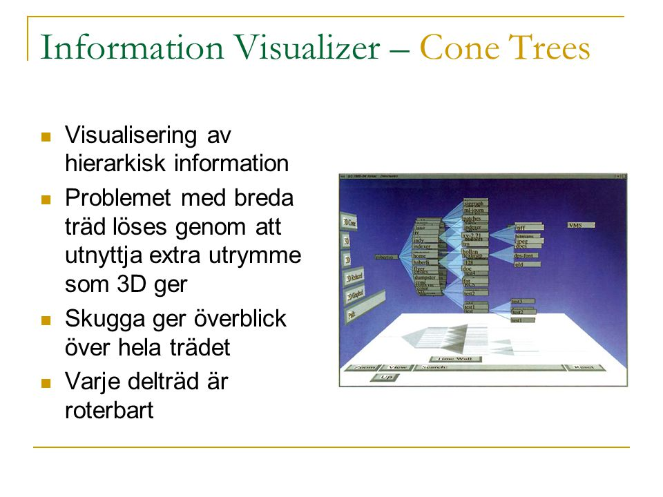 Information Visualizer – Cone Trees