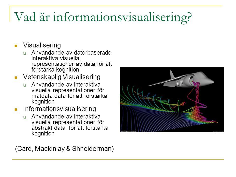 Vad är informationsvisualisering